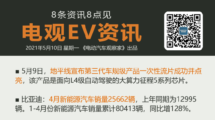 5月10日:特斯拉Model 3涨价、比亚迪4月新能源车卖2.6万辆、丰田威兰达...