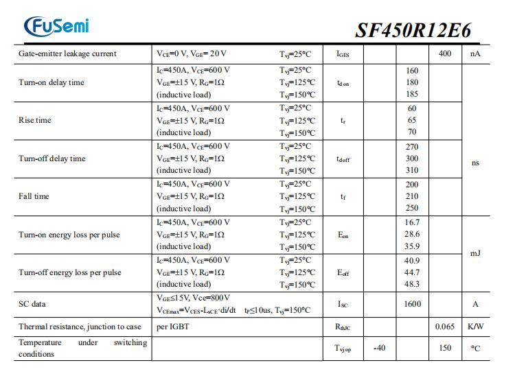 SF450R12E6_03