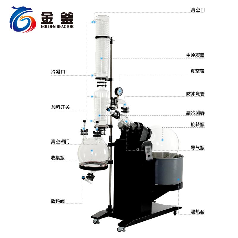 RE-1050 10-50L电动旋转蒸发器
