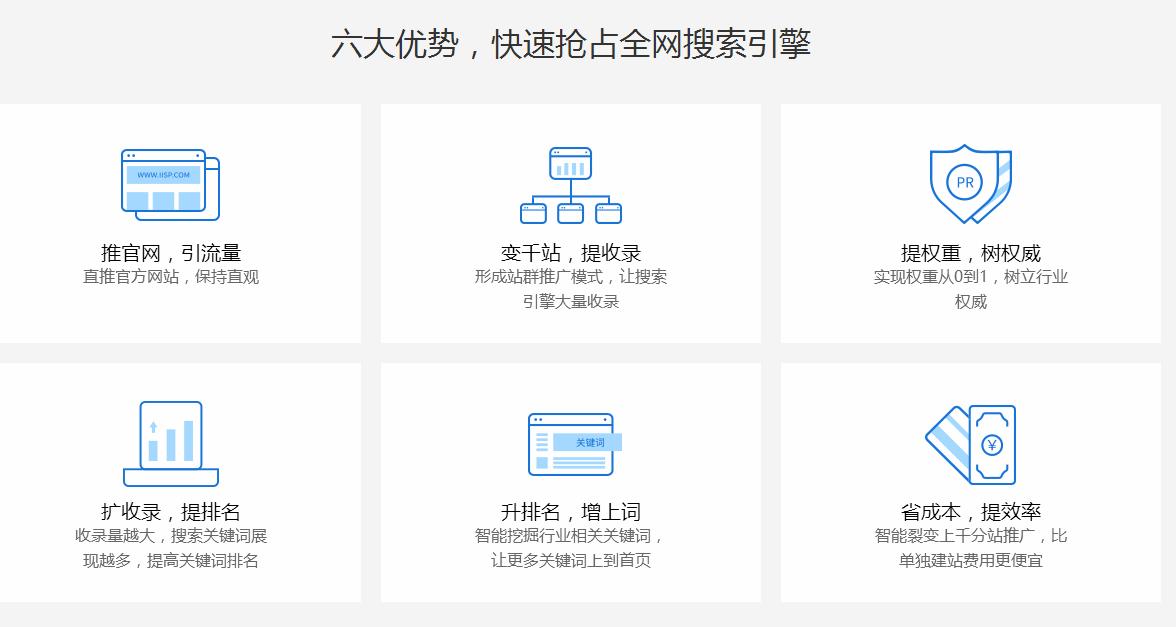 风云智销定制版全网智能推广系统
