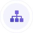 静态化页面更利于搜索引擎支持自定义 页面地址,更方便用户记忆