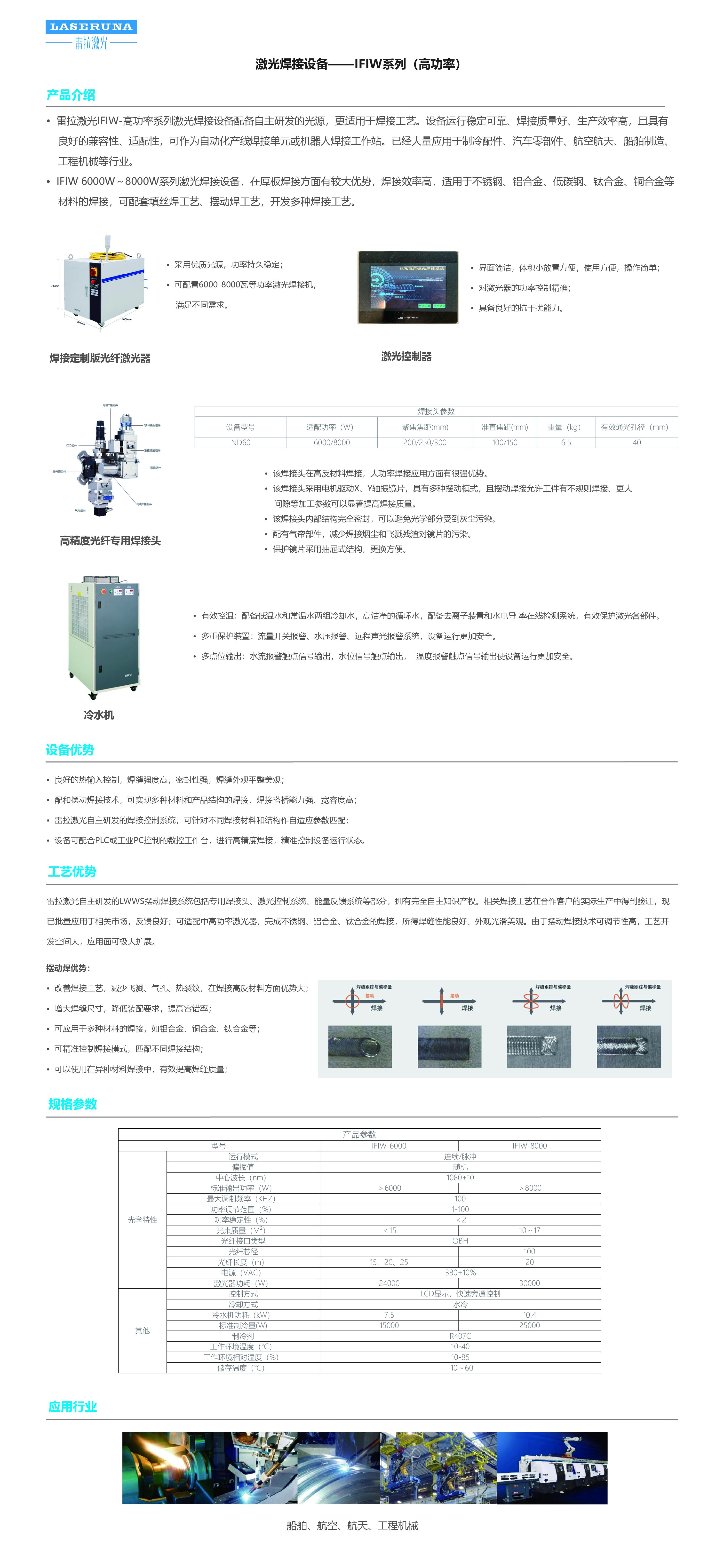 vwin ac米兰焊接设备——IFIW系列(高功率)_画板 1