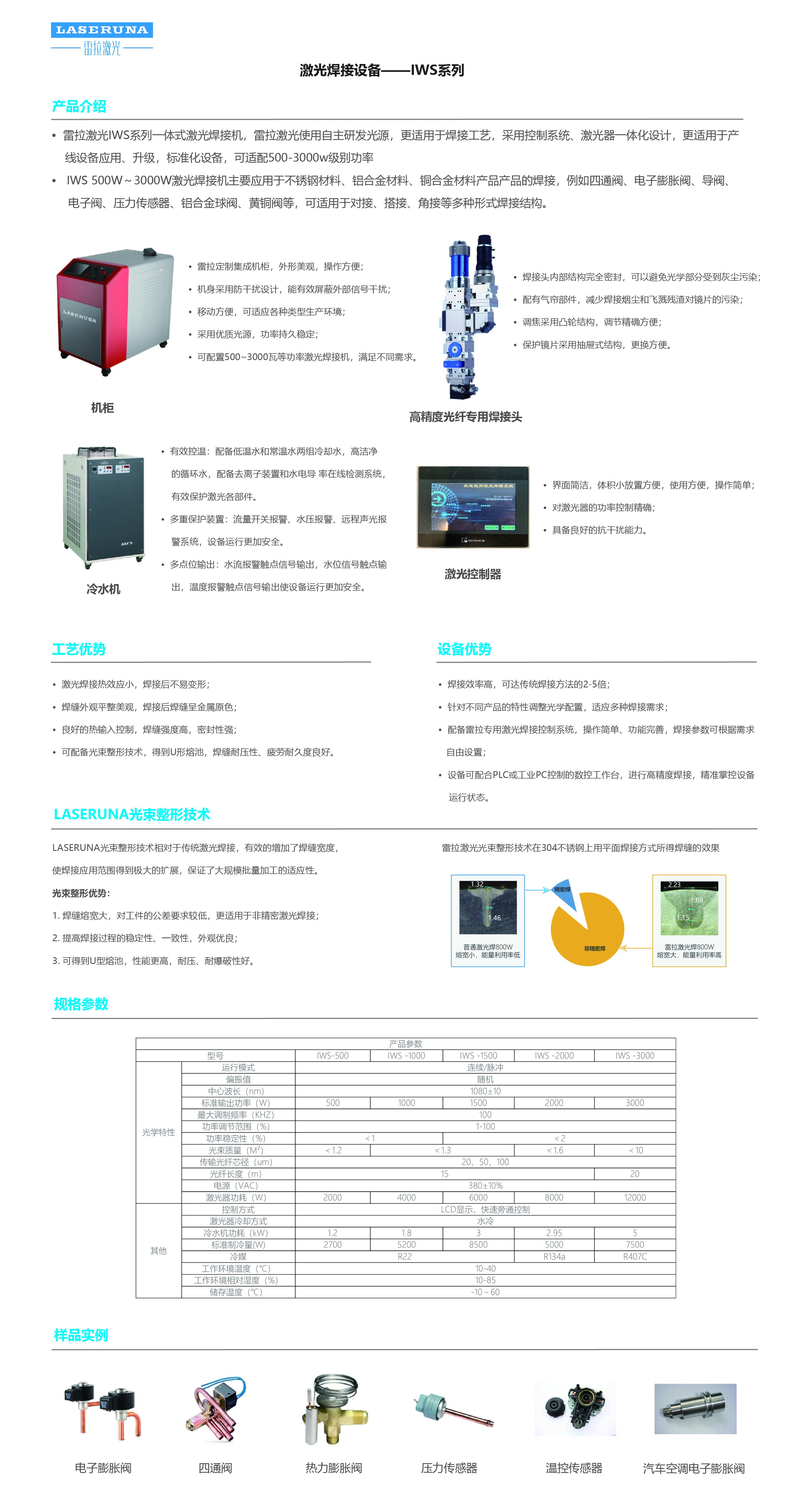 vwin ac米兰焊接设备——IWS系列(500-3000)_画板 1