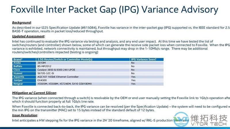 Intel ipg