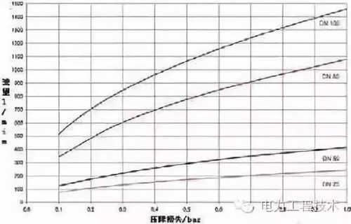 重庆直流稳压电源:直流电源输出...