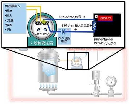 重庆直流稳压电源设计中4-20...