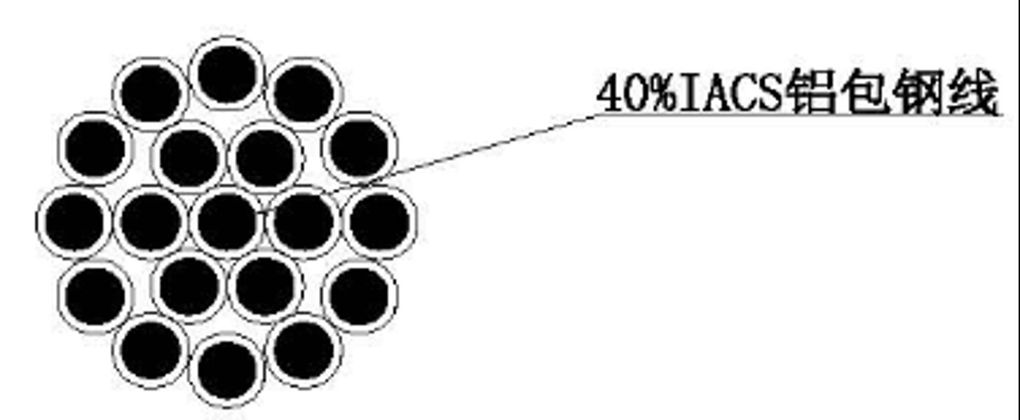 40%IACS铝包钢绞线
