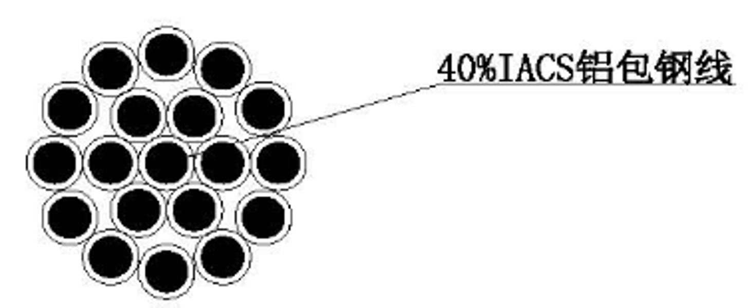 40%IACS鋁包鋼絞線