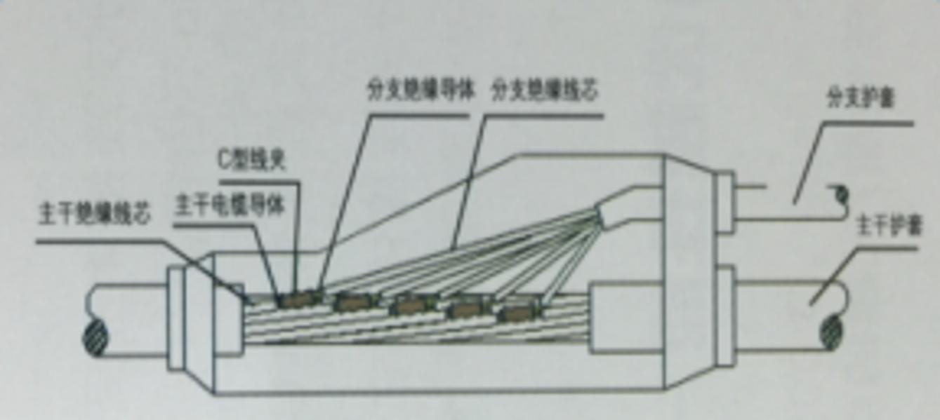 额定电压0.6/1kV矿物绝缘柔性防火分支电缆