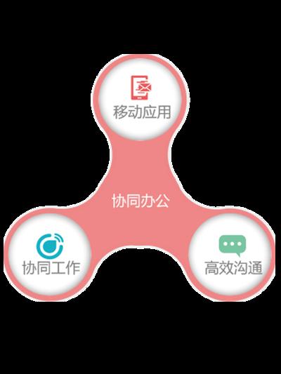 畅捷通T+  财务软件