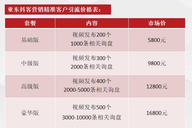 亚东抖客营销服务费用表