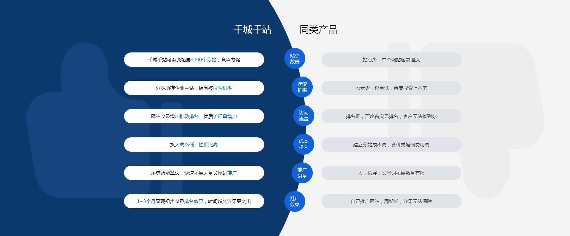 千城千站详情图5