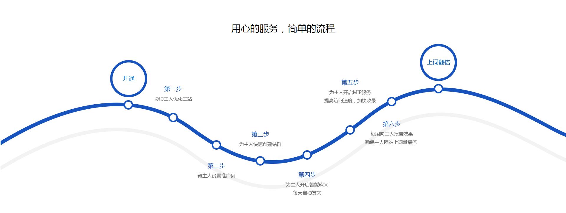 千城千站详情图6