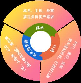 陕西安康创宇云网络科技有限公司
