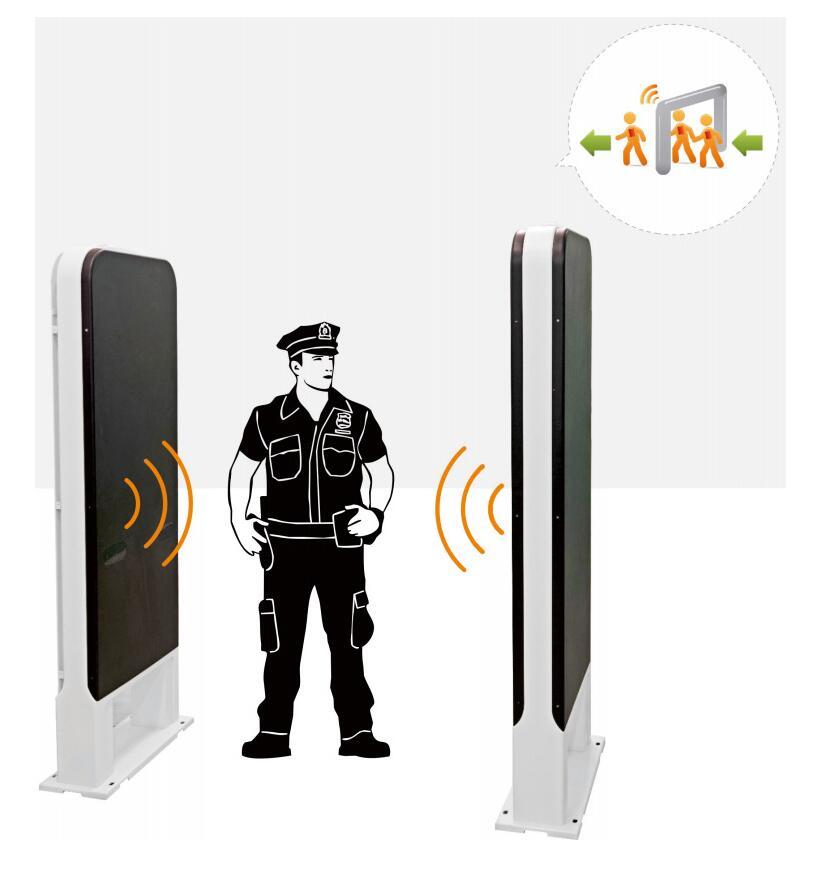 RFID人员报到通道门  LCG-2010(1-15米)
