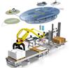 RFID的智能制造解决方案