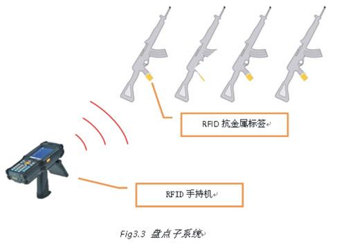 qiangzi3500