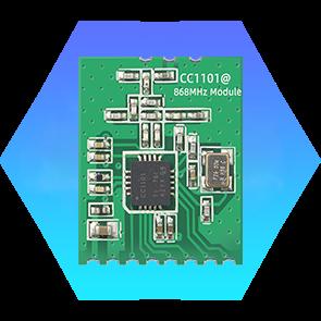 CC1101-868