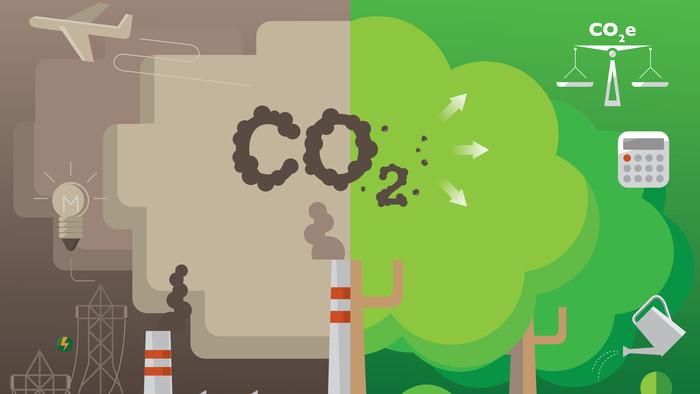 碳中和提出后,智慧社区能做什么