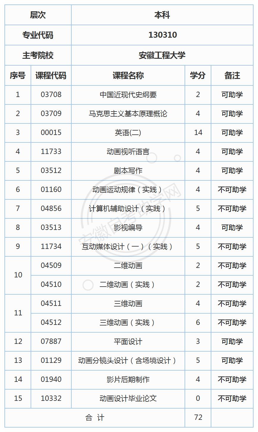 工作簿2_20201204_025022448