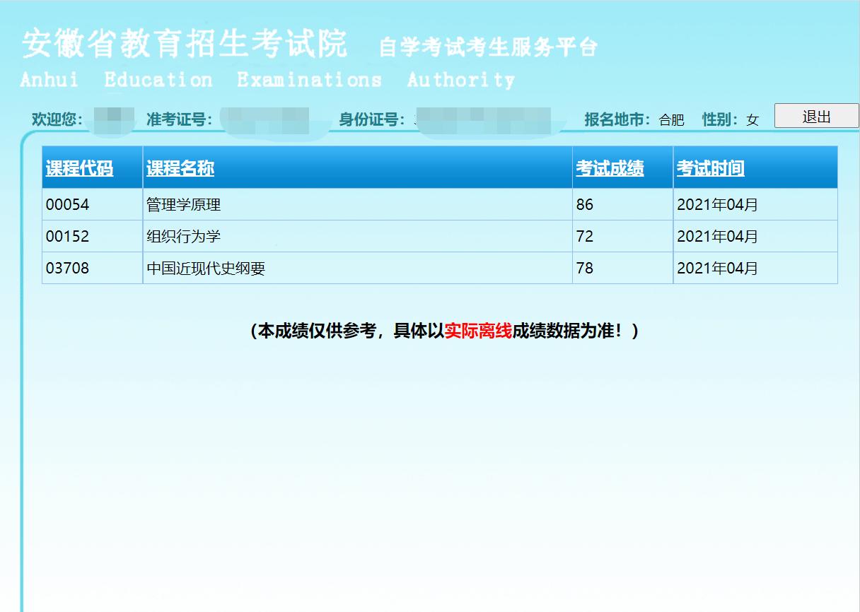 安徽自考成绩单(三)