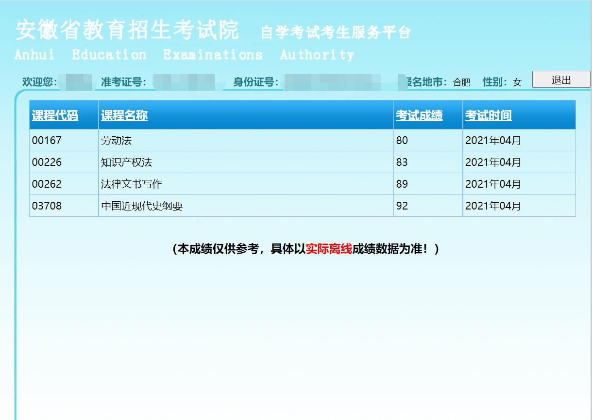 安徽自考成绩单(二)