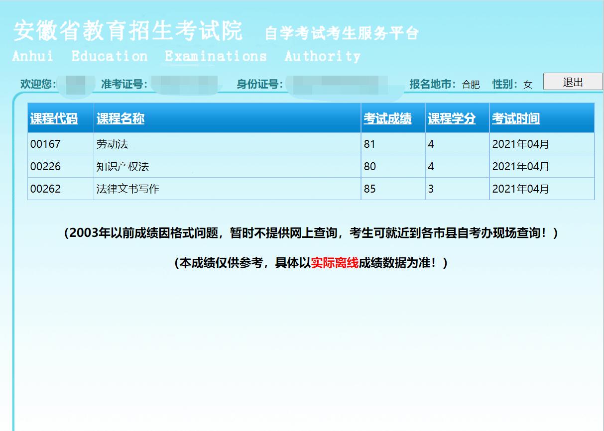 安徽自考成绩单(五)