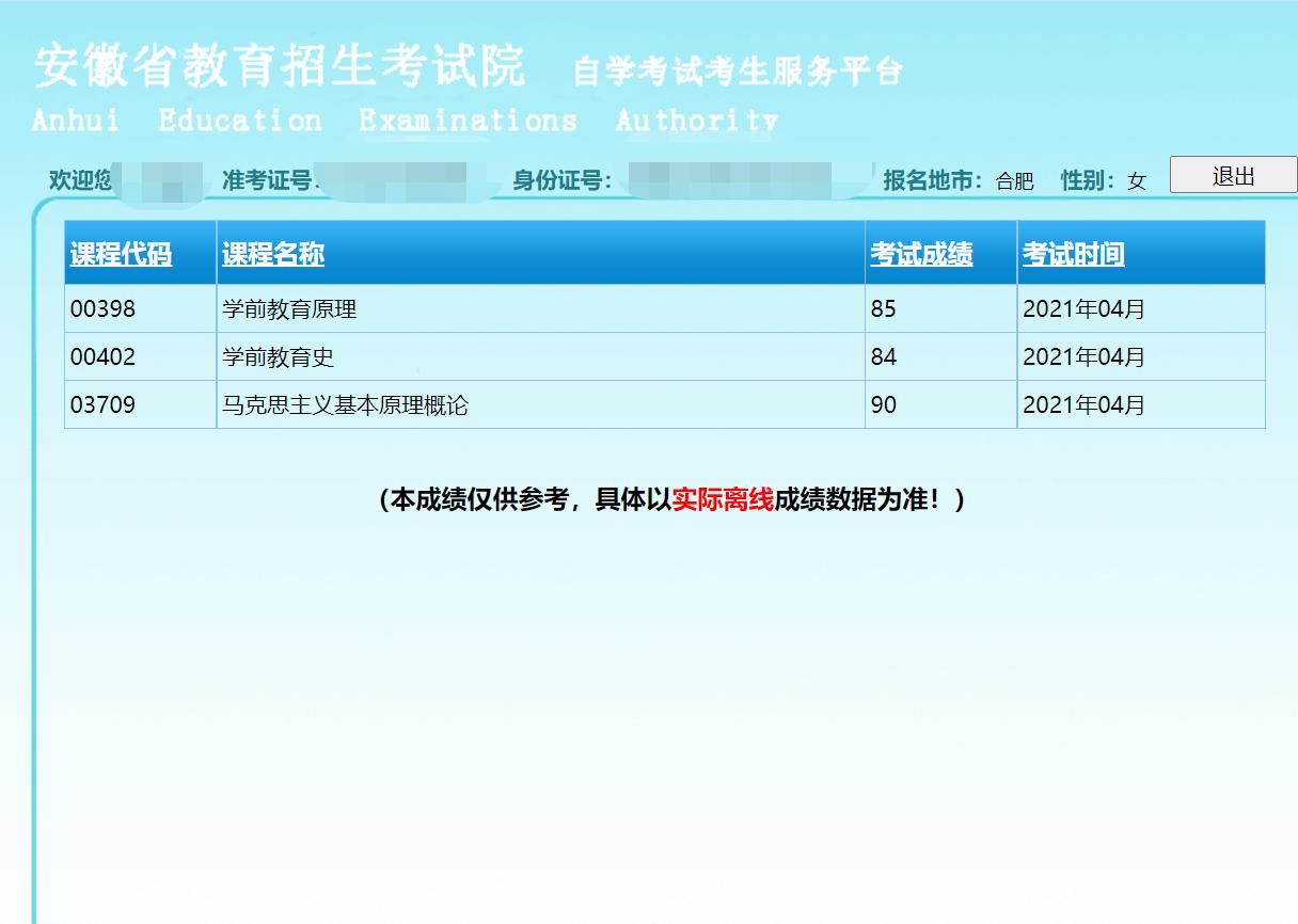 安徽自考成绩单(六)