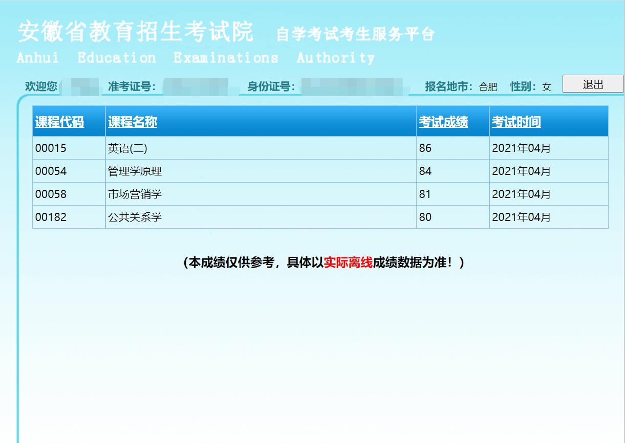 安徽自考成绩单(四)