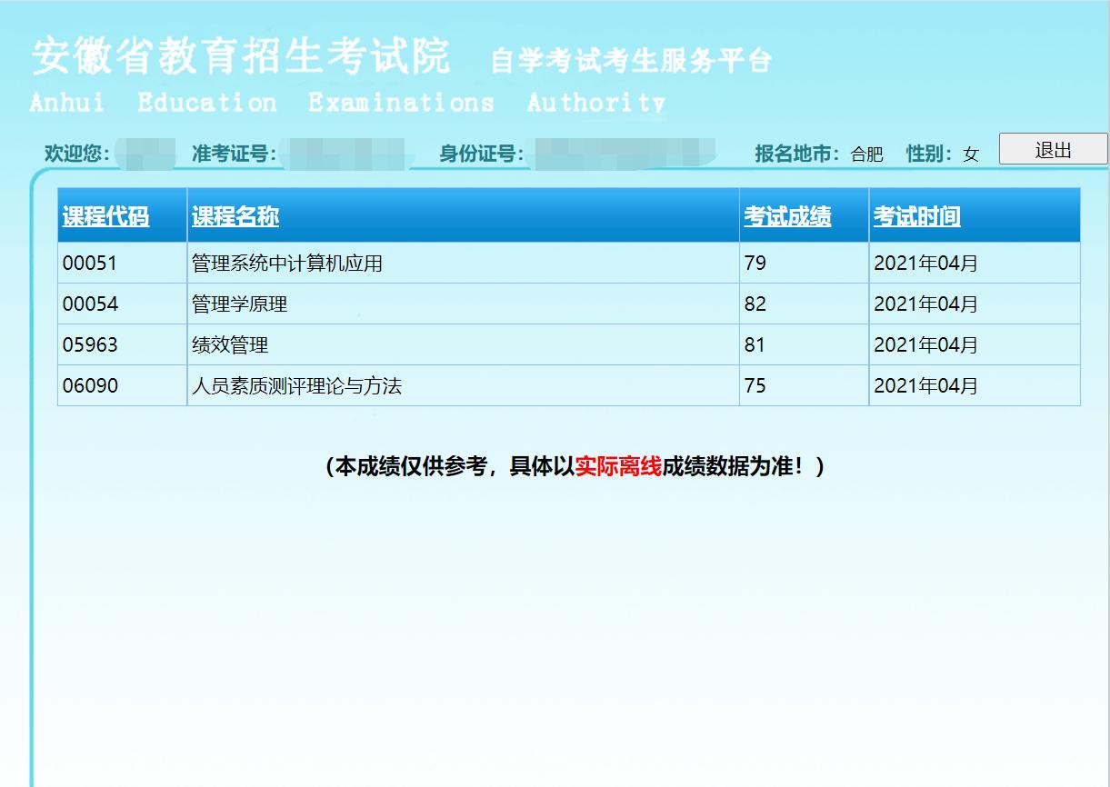 安徽自考成绩单(九)
