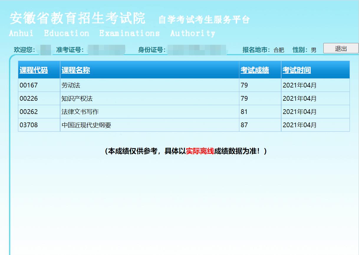 安徽自考成绩单(八)