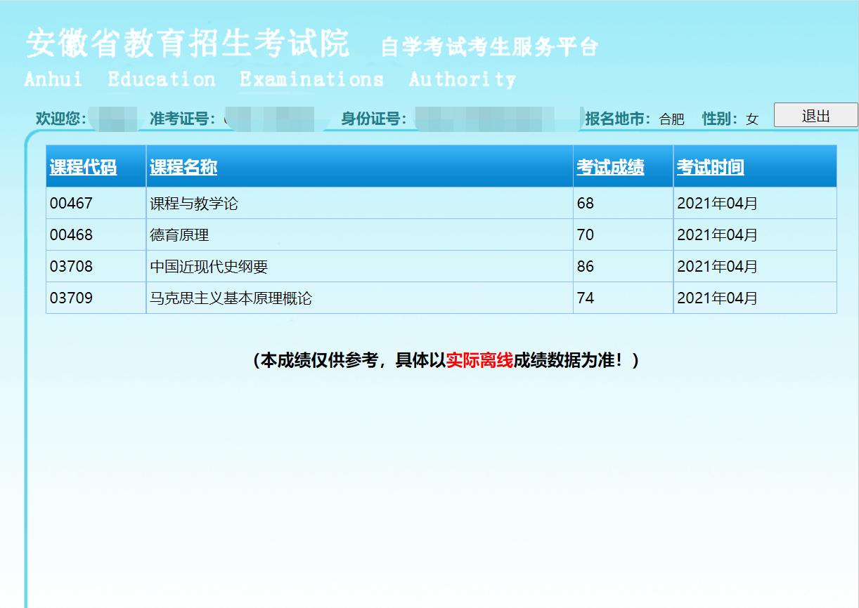 安徽自考成绩单(七)