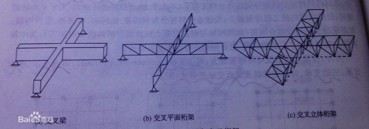 西安网架生产厂