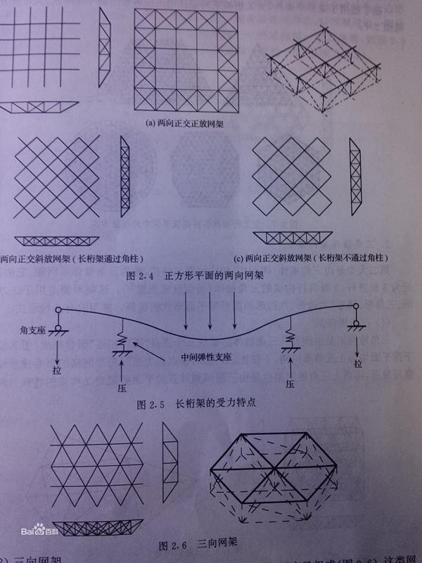 西安网架施工