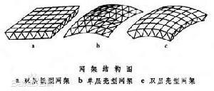 西安网架工程公司