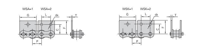 短節距輸送鏈