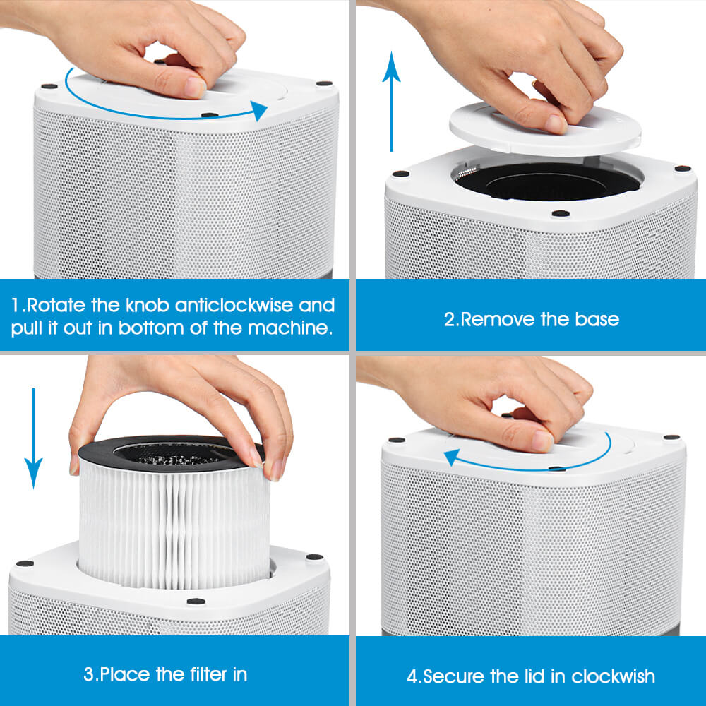 Air Purifier with 3 Filtration Stage True HEPA Filter for Small Room, Bedroom, and Office Whisper Quiet (AM-130)