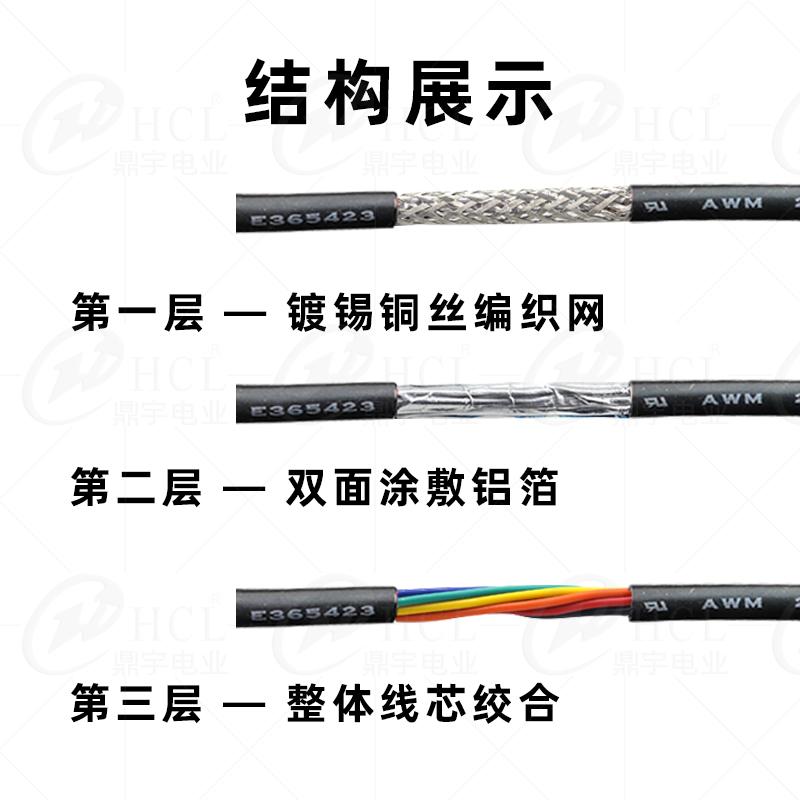 2464多芯屏蔽电线