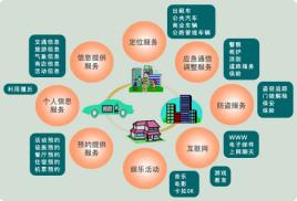 脱颖而出!浙大网新分布式AI系统斩获2019物联中国创新创业大赛全国前五