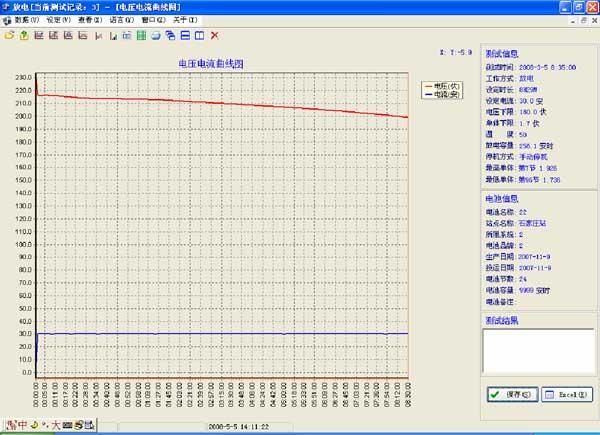 電壓電流曲線圖