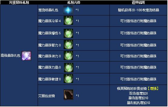 高级晶珠4.15