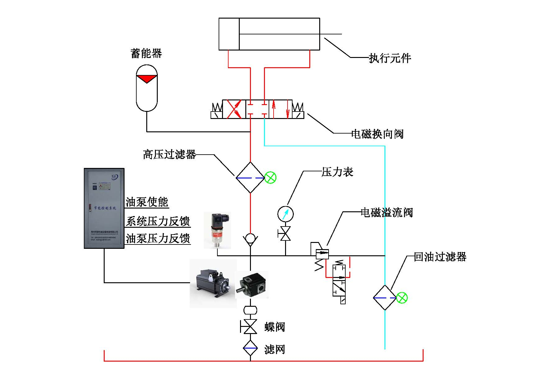 液压站伺服节能系统