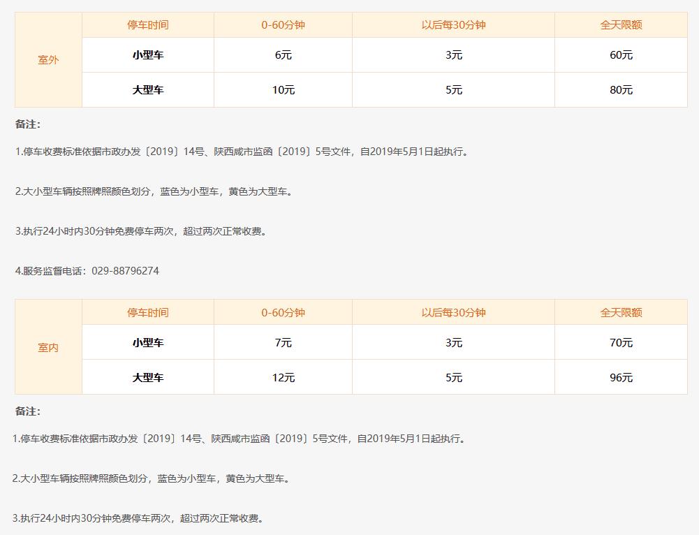 咸阳机场停车费收费标准_20210118_201111480