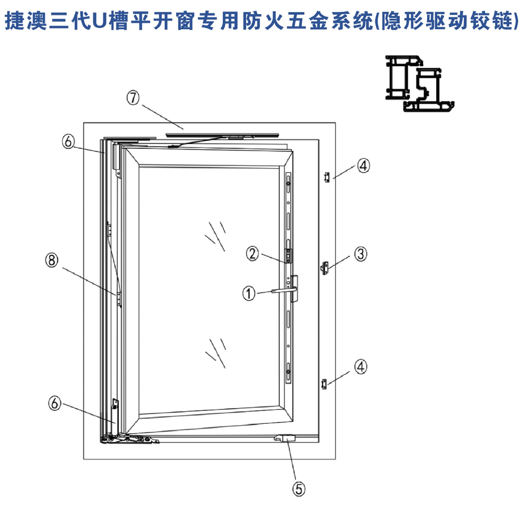 捷澳U槽平開窗專用防火五金系統(隱形驅動鉸鏈)