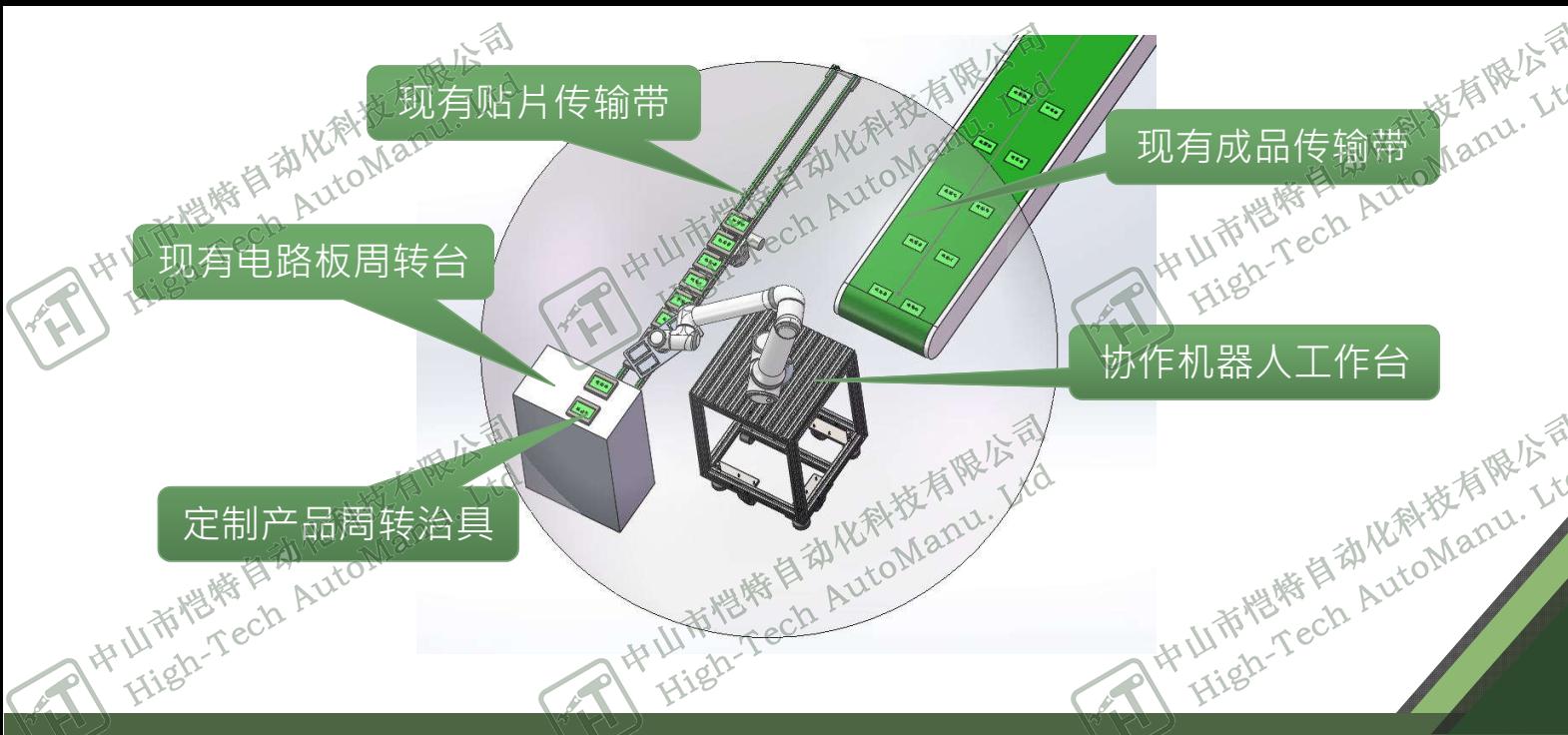 协作机器人方案截图2