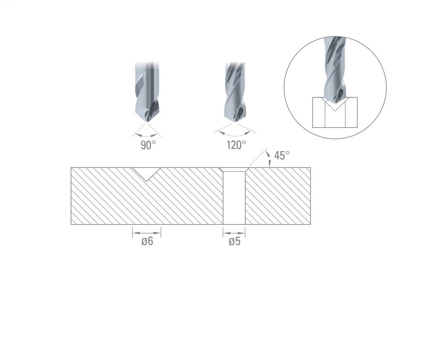 DIXI 1101 90°钻头加工图