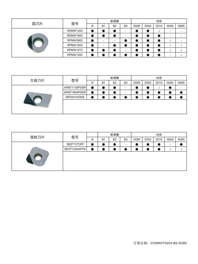 力博刀具PCD、CBN刀片规格