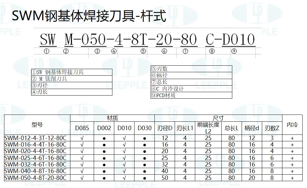 PCD刀具SWM钢基体焊接刀具杆式参数