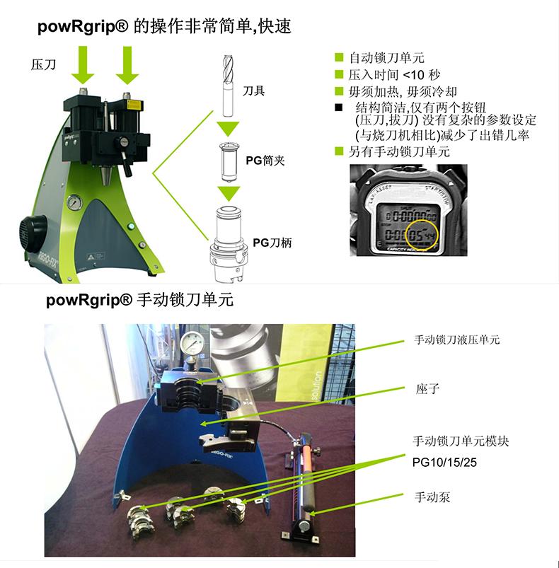 PowRgrip冷压装刀设备