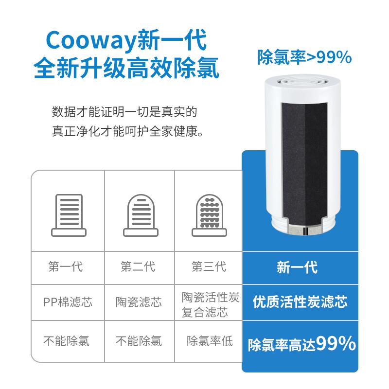 水龙头净水器FT01碳粉